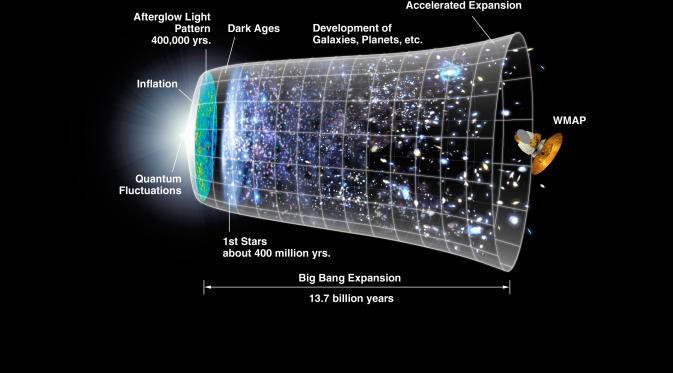 ti_024015800_1425014884-universe-timeline